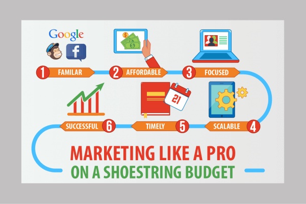 Marketing Like a Pro on a Shoestring Budget